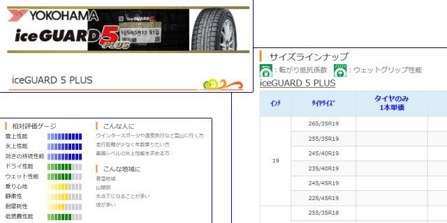 タイヤ性能評価の説明