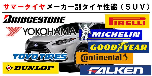メーカー別タイヤ性能(SUV)