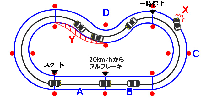 wm02testrun-course